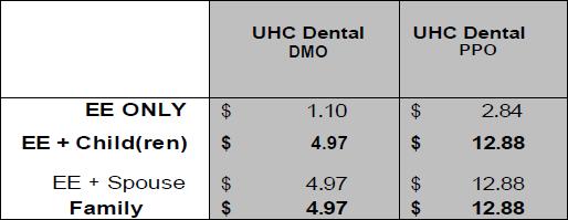 benefits-page-2020-dental1
